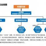 岭雁科技旗下云迅汇智首个合伙企业成立